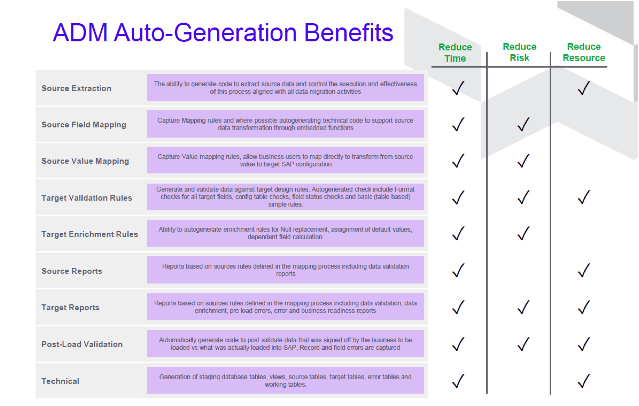 ADM_Auto_Generation_Benefits