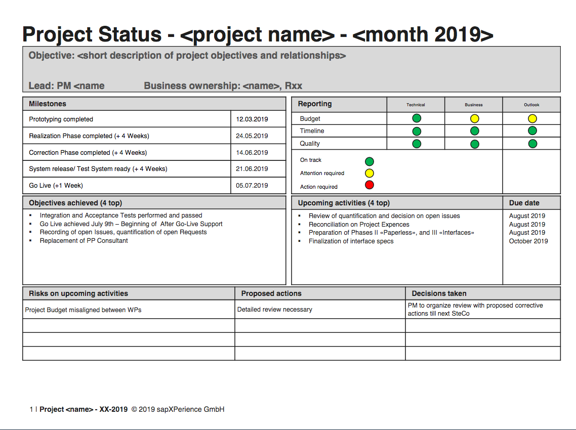 Status Report Template Powerpoint from sapxp.ch